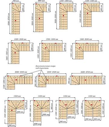 Lépcső formák